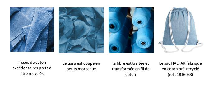 tissu coton halfar recyclage